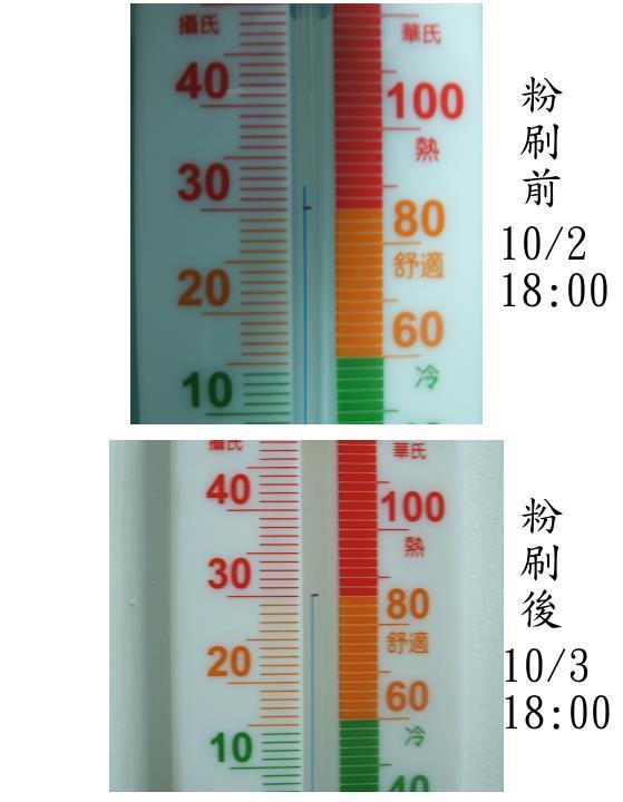 溫度比較.jpg