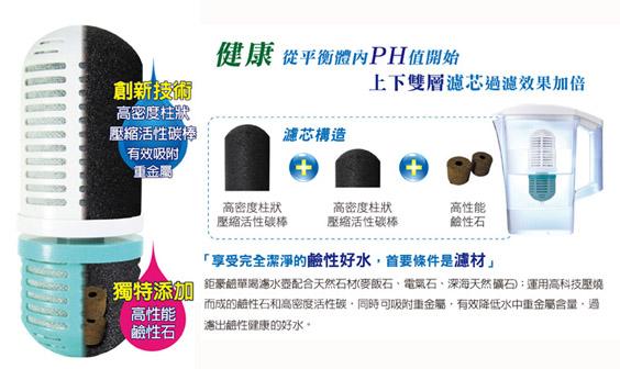 鉅豪鹼單喝濾水壺-平衡酸鹼的機制概念介紹