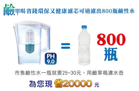 鉅豪鹼單喝濾水壺-省錢環保可過濾出800瓶鹼性水