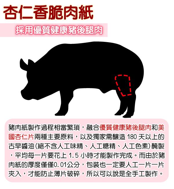 香脆肉紙禮盒★超薄【超值分享包】