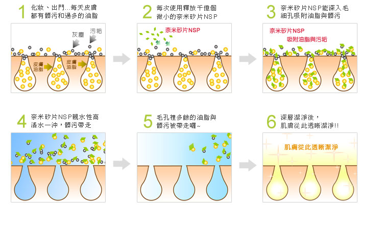 ZEN NANO手工美容皂-三宅一生香氛方型